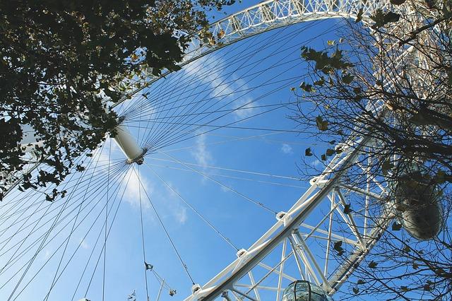 La ruota di Londra