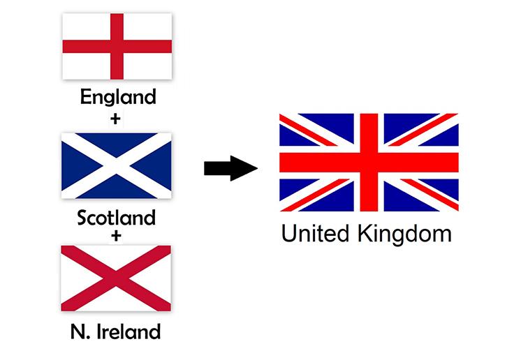 Inghilterra, Gran Bretagna, Regno Unito differenze